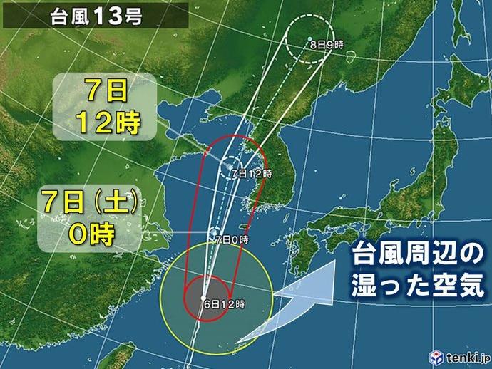 f:id:yasukazu01:20190908200453p:plain
