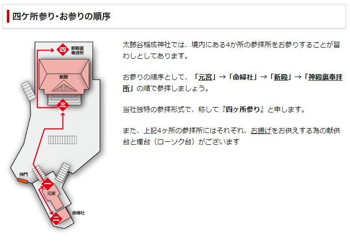 f:id:yasukazu01:20191124214541p:plain