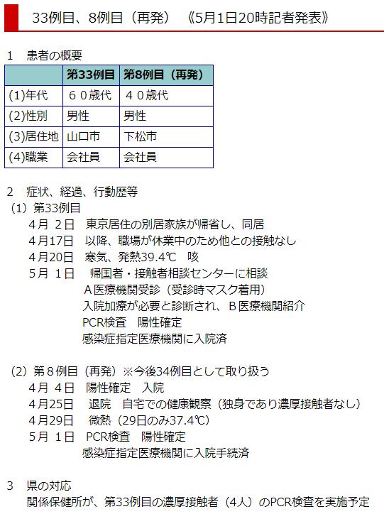f:id:yasukazu01:20200502205624p:plain