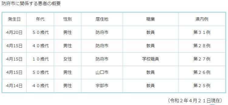 f:id:yasukazu01:20200502205819p:plain