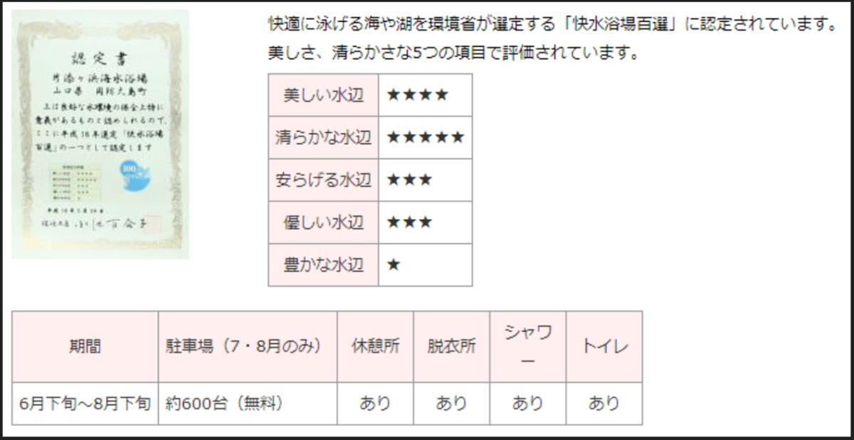 f:id:yasukazu01:20201011090458p:plain