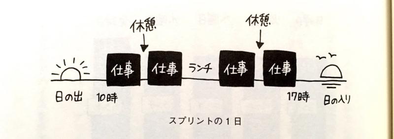 f:id:yasuko-imageup:20170902114428j:image:w360