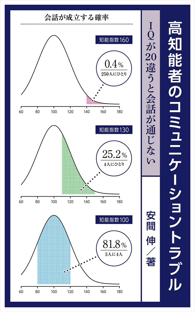 f:id:yasuko659:20201226185914p:plain