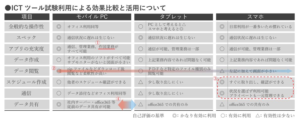 f:id:yasukofu:20190930230814j:plain