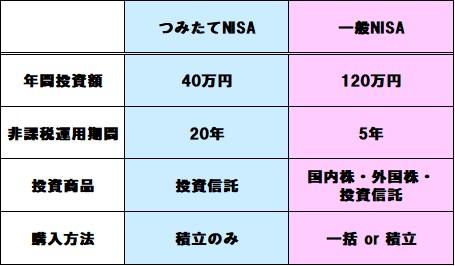 f:id:yasukofu:20210506151717j:plain