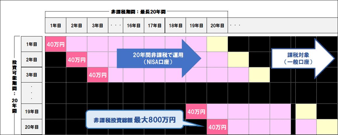 f:id:yasukofu:20210506164959p:plain