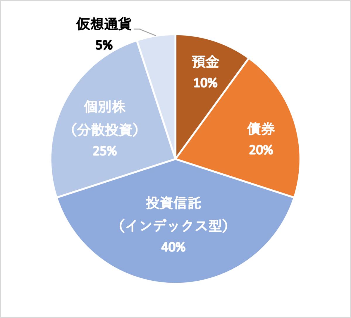 f:id:yasukofu:20210508170726p:plain
