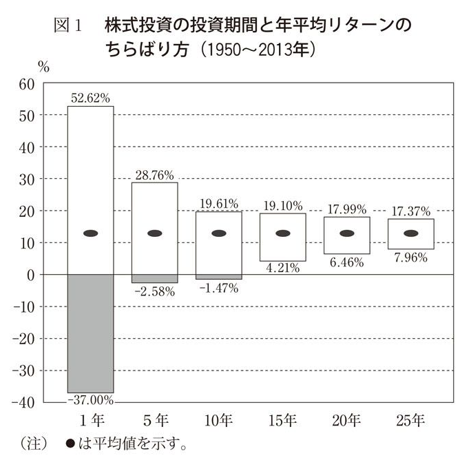 f:id:yasukofu:20210509112028p:plain