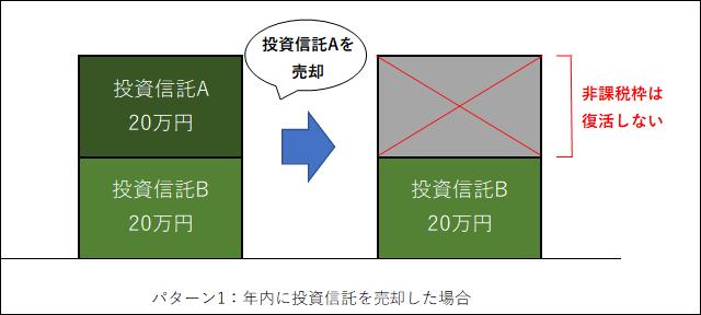 f:id:yasukofu:20210509180224p:plain