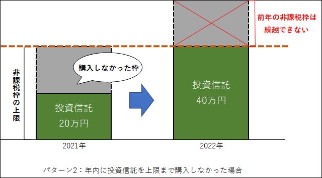 f:id:yasukofu:20210509180246p:plain