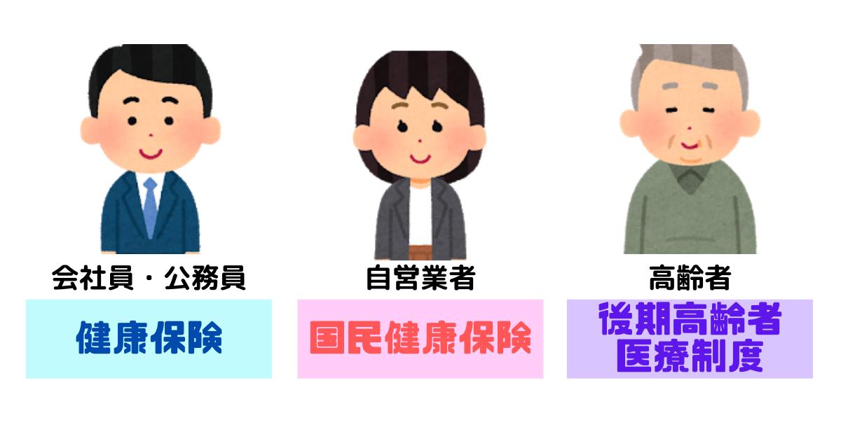 f:id:yasukofu:20210510225936p:plain