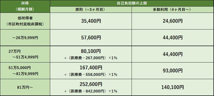 f:id:yasukofu:20210510235337p:plain
