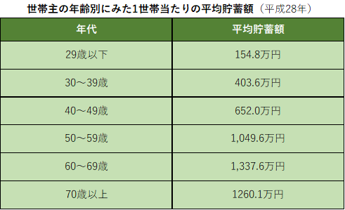 f:id:yasukofu:20210512224653p:plain