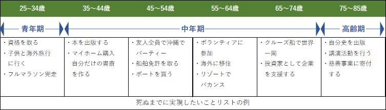 f:id:yasukofu:20210515002022p:plain