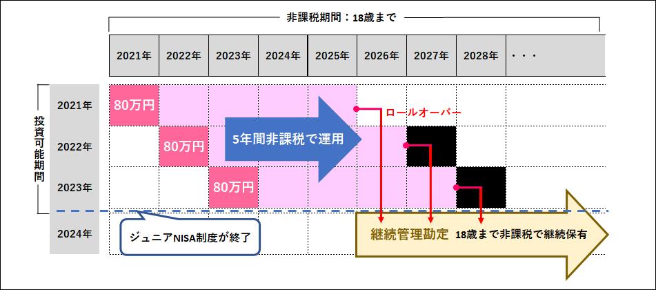 f:id:yasukofu:20210518232724p:plain