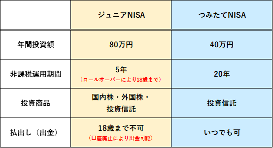 f:id:yasukofu:20210519005226p:plain