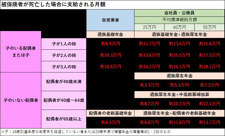 f:id:yasukofu:20210521235632p:plain