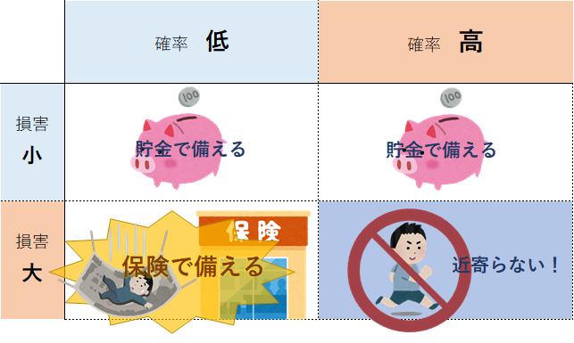 f:id:yasukofu:20210522015238p:plain
