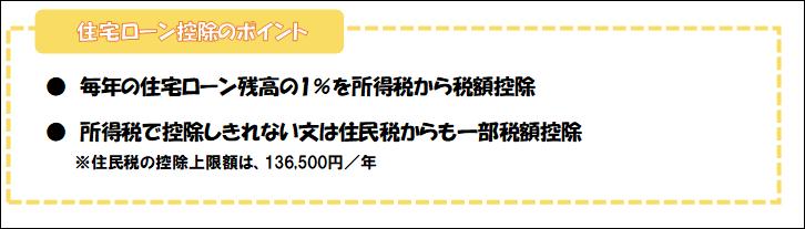 f:id:yasukofu:20210523001621p:plain