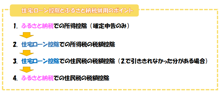 f:id:yasukofu:20210523170212p:plain