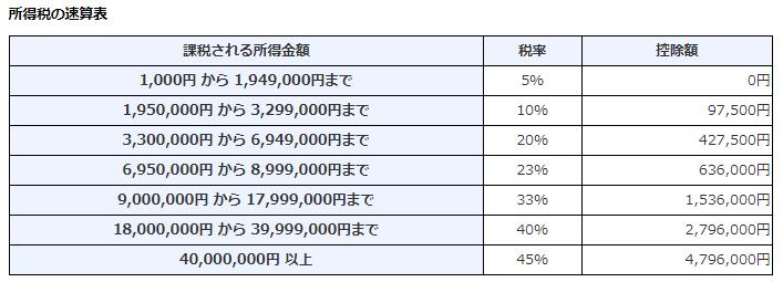 f:id:yasukofu:20210523180527p:plain