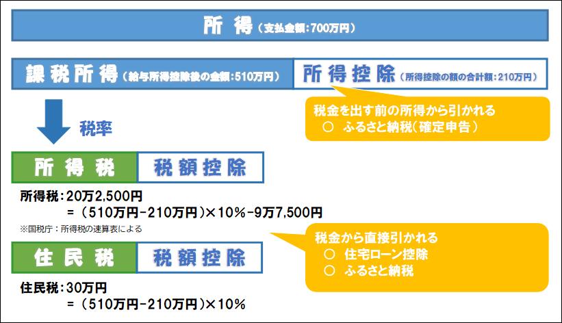 f:id:yasukofu:20210523181640p:plain