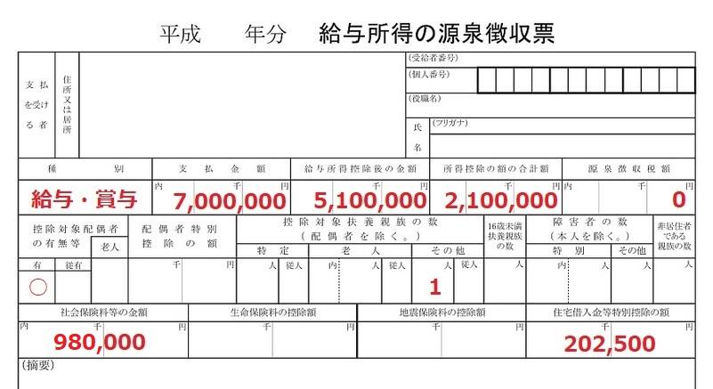 f:id:yasukofu:20210523224220j:plain
