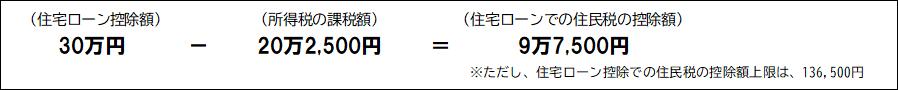 f:id:yasukofu:20210523225028p:plain