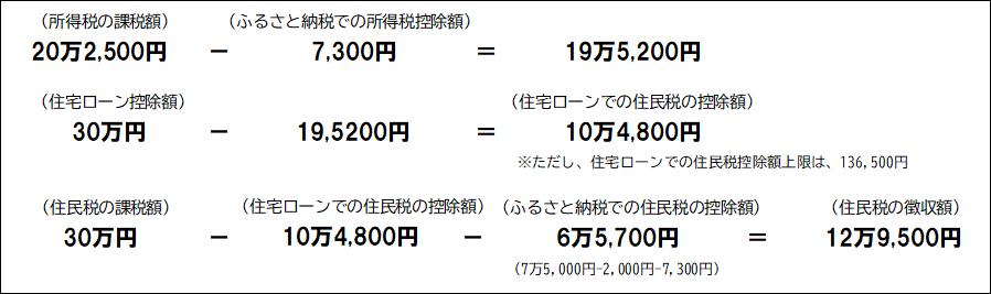 f:id:yasukofu:20210523235311p:plain
