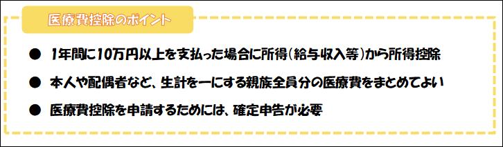 f:id:yasukofu:20210525223332p:plain