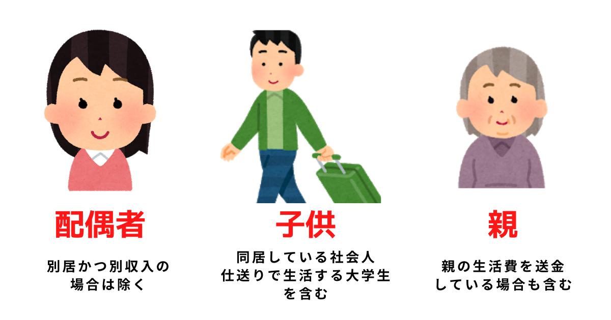 f:id:yasukofu:20210525232334p:plain