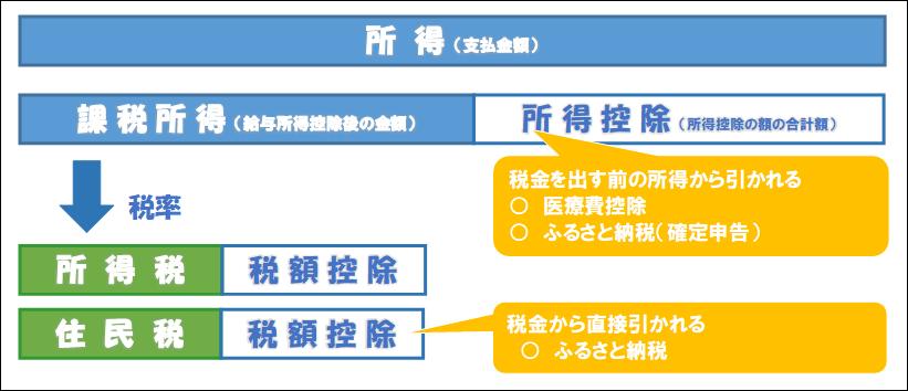 f:id:yasukofu:20210526221944p:plain