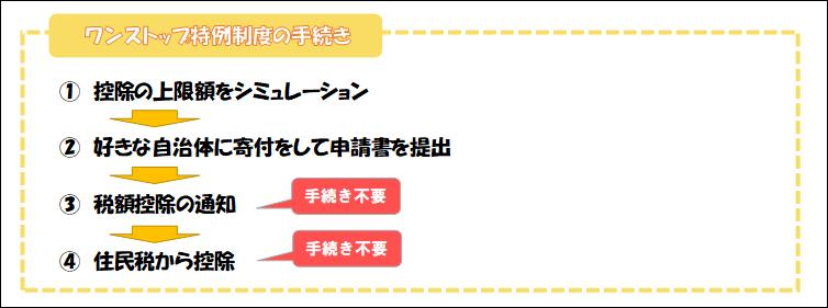 f:id:yasukofu:20210529142500p:plain