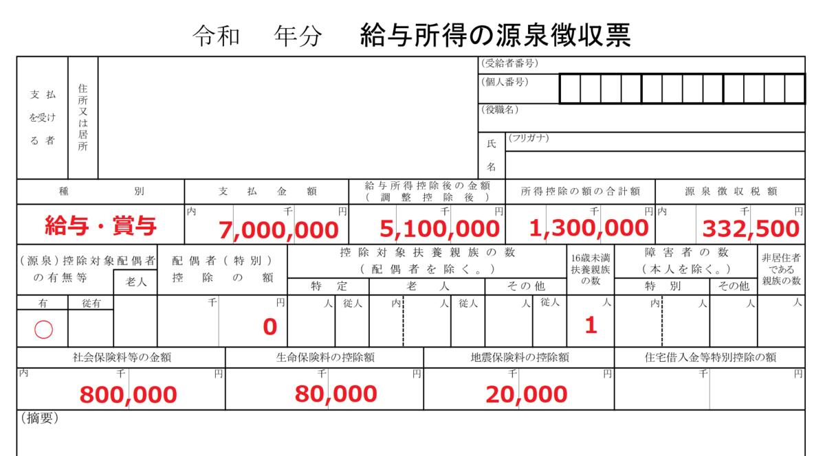 f:id:yasukofu:20210529224314p:plain