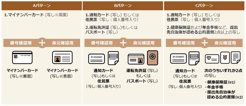 f:id:yasukofu:20210530000532p:plain