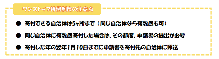 f:id:yasukofu:20210530002906p:plain