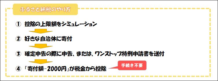 f:id:yasukofu:20210531230633p:plain