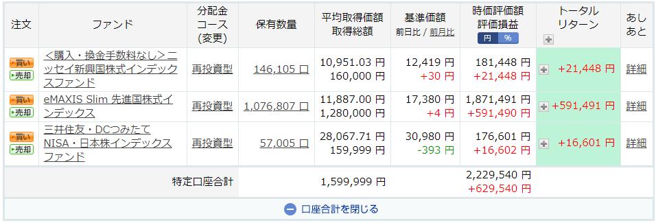 f:id:yasukofu:20210601120652p:plain