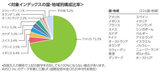 f:id:yasukofu:20210601121900p:plain