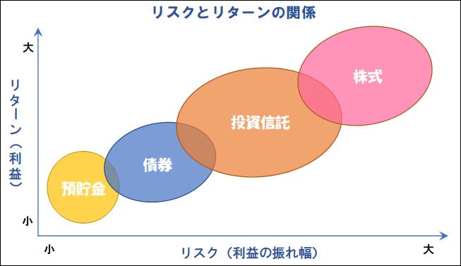 f:id:yasukofu:20210604041838p:plain