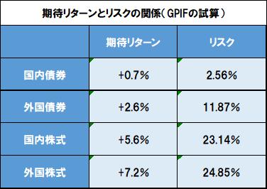 f:id:yasukofu:20210605125218p:plain