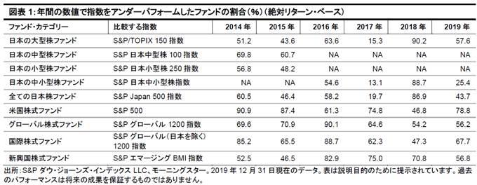 f:id:yasukofu:20210607234006j:plain