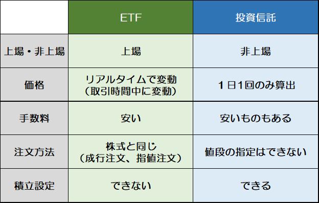 f:id:yasukofu:20210612225605p:plain