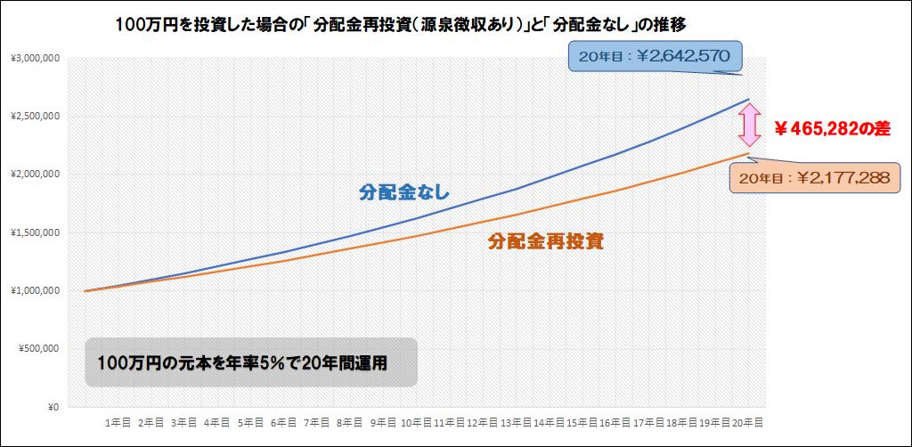 f:id:yasukofu:20210613083256p:plain