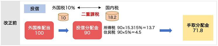 f:id:yasukofu:20210613085948p:plain