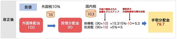 f:id:yasukofu:20210613090132p:plain