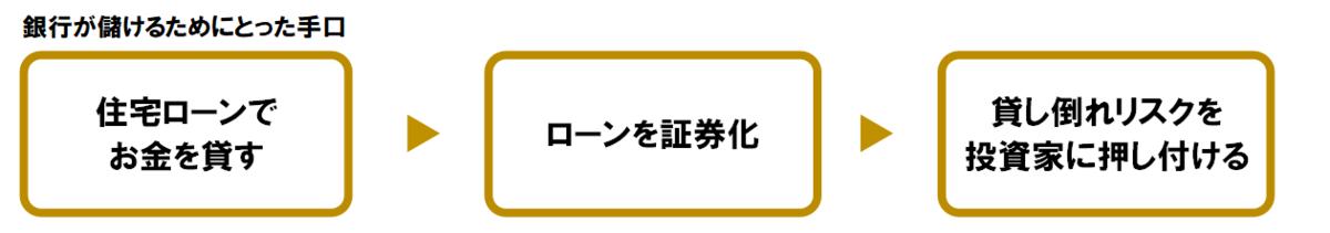 f:id:yasukofu:20210616235827p:plain