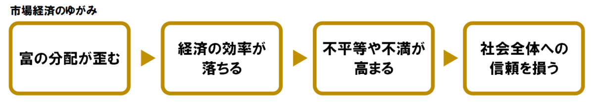f:id:yasukofu:20210617000311p:plain
