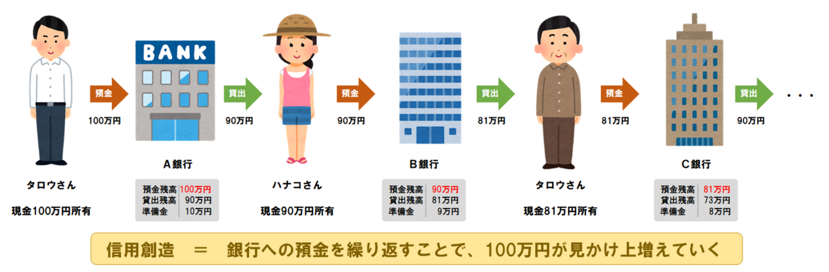 f:id:yasukofu:20210620160758p:plain