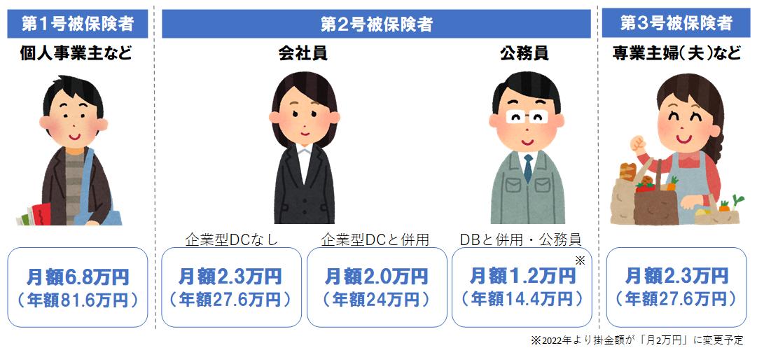 f:id:yasukofu:20210718001511p:plain